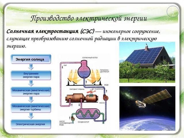 Производство электрической энергии Все солнечные электростанции (СЭС) подразд...