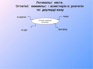Оттектің химиялық қасиеттері көміртегі фосфор күкірт темір Логикалық кесте. О