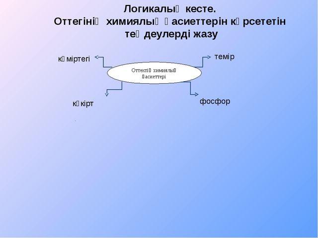 Оттектің химиялық қасиеттері көміртегі фосфор күкірт темір Логикалық кесте. О...