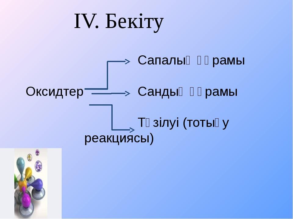 Сапалық құрамы  Оксидтер Сандық құрамы  Түзілуі (тотығу реакциясы) I...