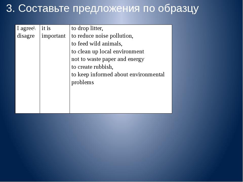 3. Составьте предложения по образцу Iagree\ disagre it is important to drop l...