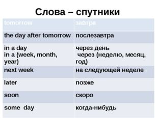 Слова – спутники tomorrow завтра the day after tomorrow послезавтра in a day