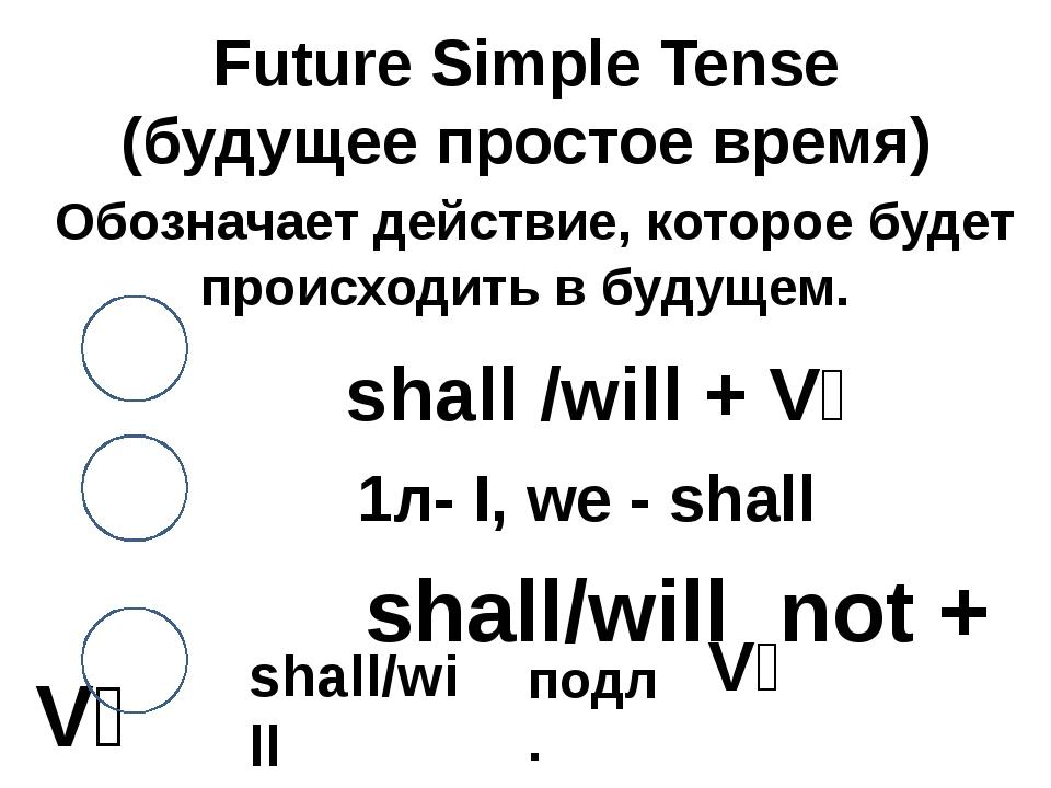 Future Simple Tense (будущее простое время) Обозначает действие, которое буде...