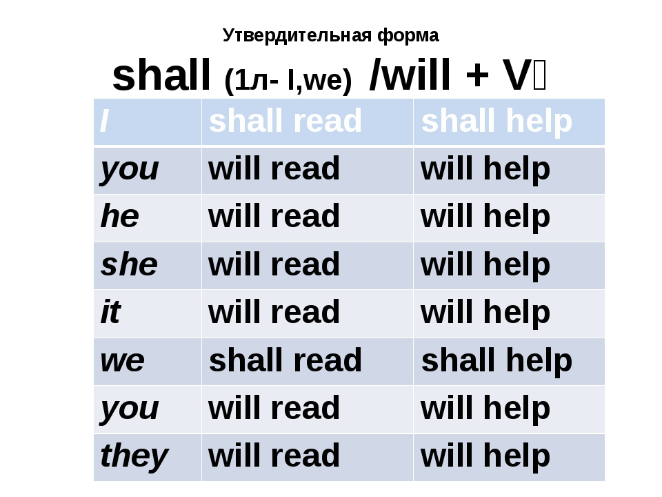 Утвердительная форма shall (1л- I,we) /will + V₁ I shall read shall help you...
