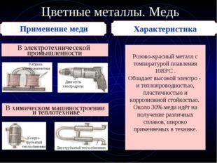 Цветные металлы. Медь Применение меди В электротехничесекой промышленности Ро
