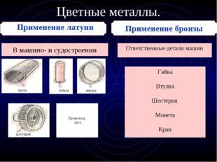 Применение бронзы Цветные металлы. Применение латуни В машино- и судостроении