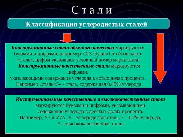Конструкционные С т а л и Классификация углеродистых сталей Инструментальные...