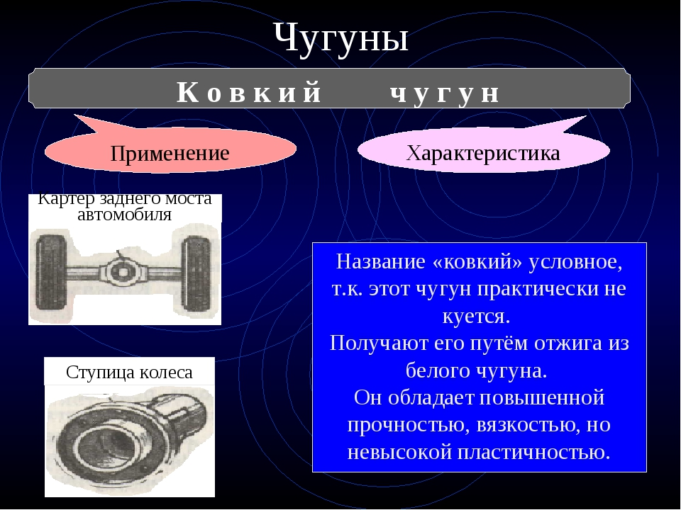 Чугуны К о в к и й ч у г у н Характеристика Применение Название «ковкий» усло...