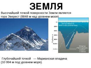 Высочайшей точкой поверхности Земли является гораЭверест(8848м надуровнем