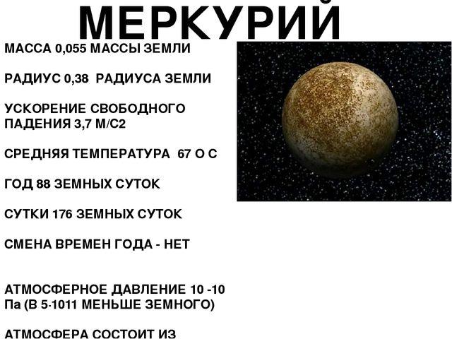 МЕРКУРИЙ МАССА 0,055 МАССЫ ЗЕМЛИ РАДИУС 0,38 РАДИУСА ЗЕМЛИ УСКОРЕНИЕ СВОБОД...