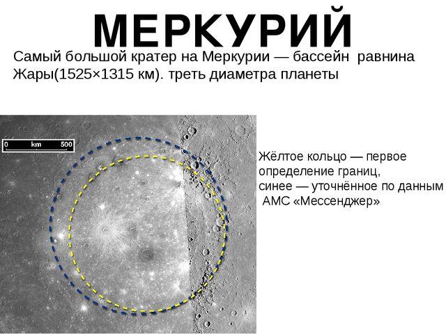 МЕРКУРИЙ Самый большой кратер на Меркурии— бассейн равнина Жары(1525×1315...