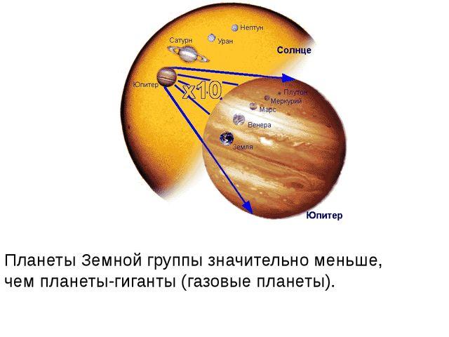 Планеты Земной группы значительно меньше, чемпланеты-гиганты (газовые планет...