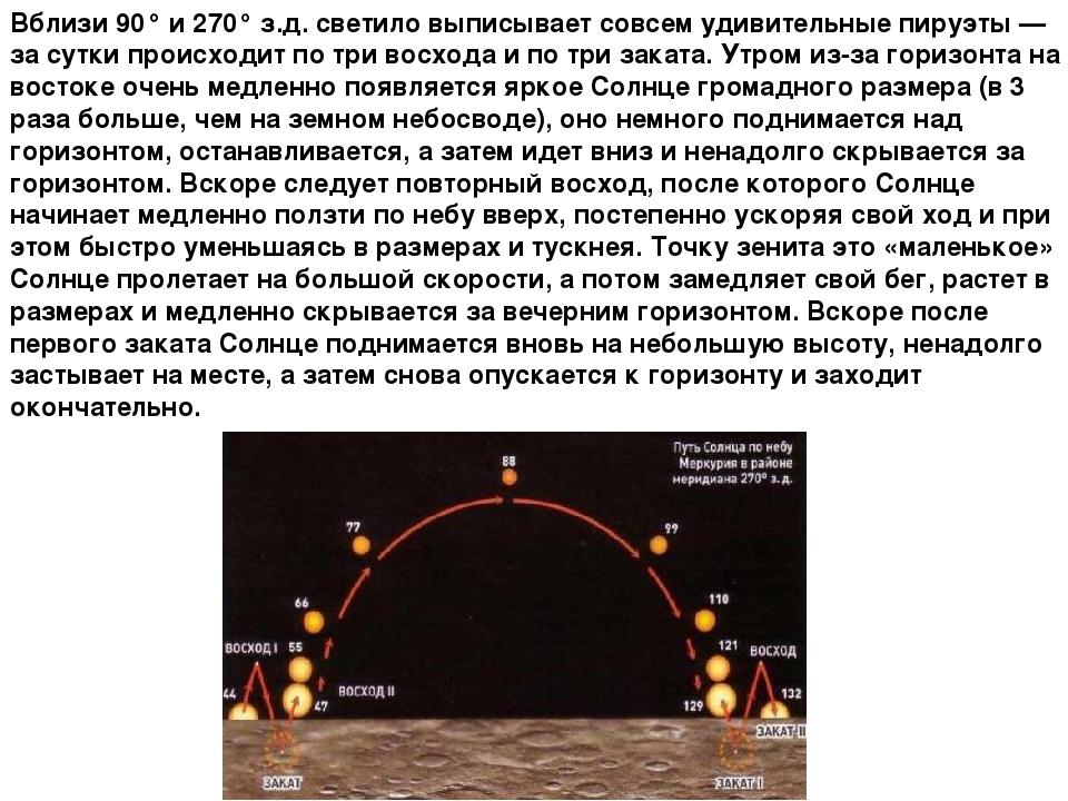 Вблизи 90° и 270° з.д. светило выписывает совсем удивительные пируэты — за су...