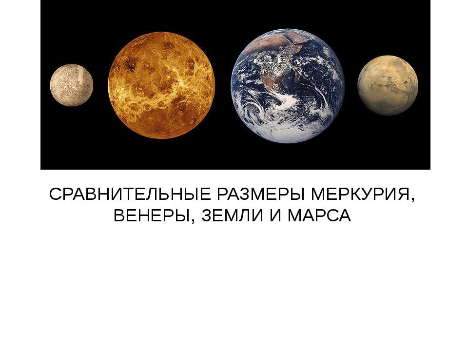СРАВНИТЕЛЬНЫЕ РАЗМЕРЫ МЕРКУРИЯ, ВЕНЕРЫ, ЗЕМЛИ И МАРСА