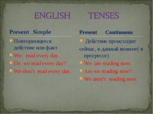 Повторяющееся действие или факт We read every day. Do we read every day? We d