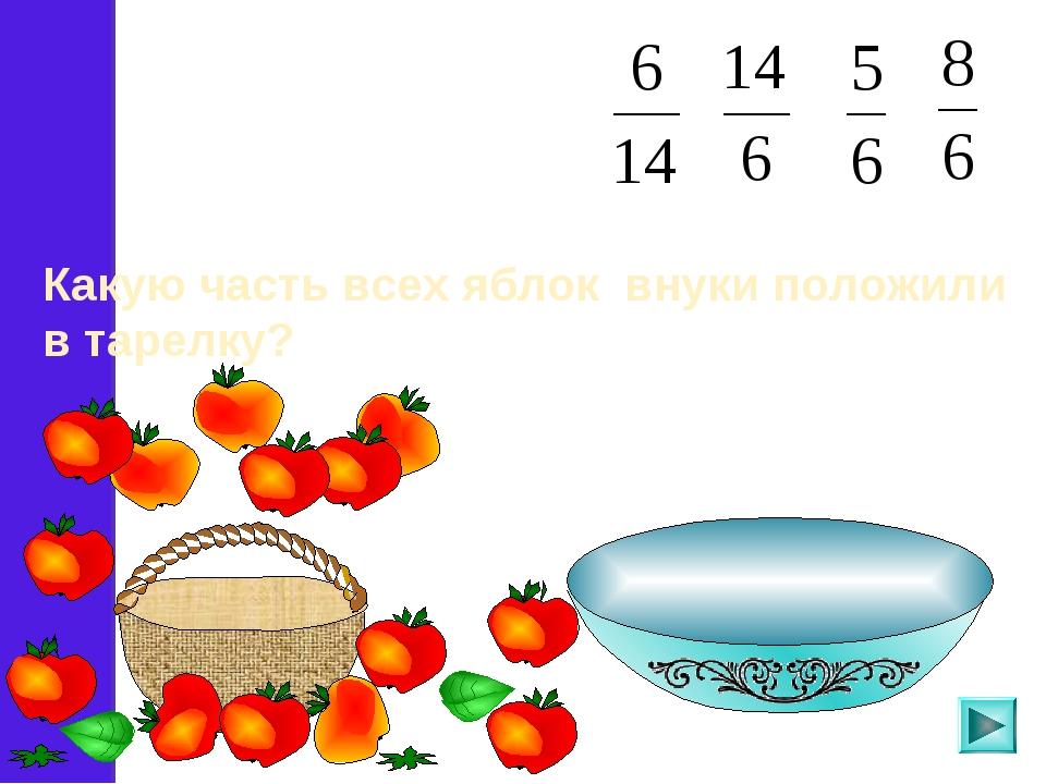 Какую часть всех яблок внуки положили в тарелку?
