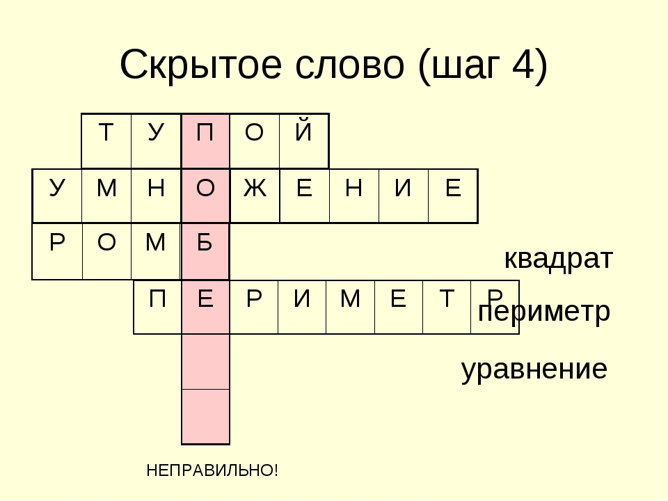 Скрытое слово (шаг 4) периметр квадрат уравнение НЕПРАВИЛЬНО! УМНОЖЕНИ...