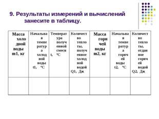 9. Результаты измерений и вычислений занесите в таблицу. Масса холодной воды