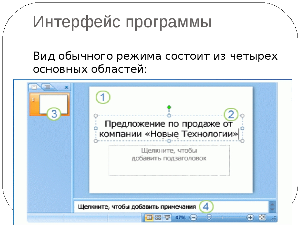 Интерфейс программы Вид обычного режима состоит из четырех основных областей: