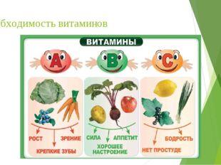 Необходимость витаминов