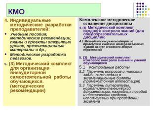 КМО 4. Индивидуальные методические разработки преподавателей: Учебные пособия