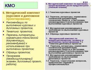 КМО 6. Методический комплект (курсовое и дипломное проектирование): Рекоменда