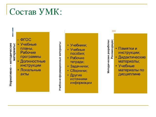 Состав УМК: