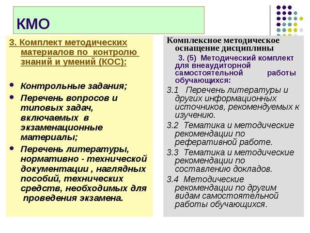КМО 3. Комплект методических материалов по контролю знаний и умений (КОС): Ко...
