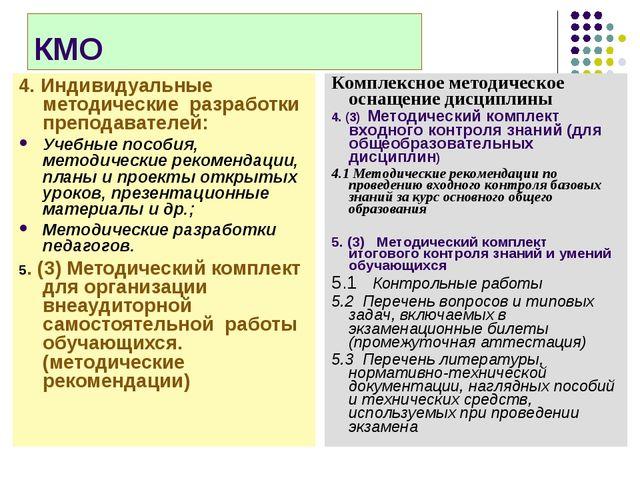 КМО 4. Индивидуальные методические разработки преподавателей: Учебные пособия...
