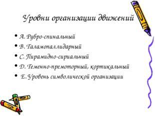 Уровни организации движений А. Рубро-спинальный В. Таламопаллидарный С. Пирам