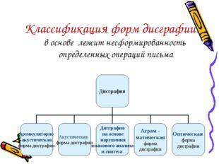 Классификация форм дисграфии. в основе лежит несформированность определенных