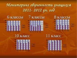 Мониторинг обученности учащихся 2011- 2012 уч. год 6 классы 7 классы 8 классы