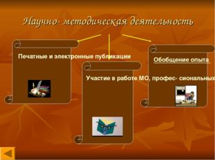 Научно- методическая деятельность Печатные и электронные публикации Обобщение