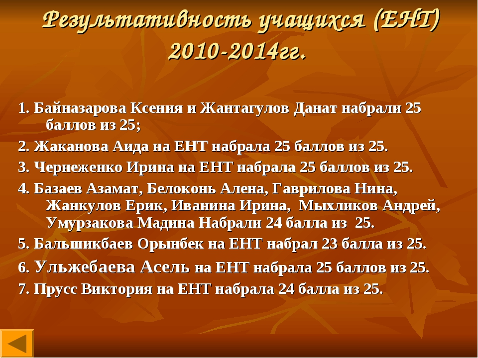 Результативность учащихся (ЕНТ) 2010-2014гг. 1. Байназарова Ксения и Жантагул...