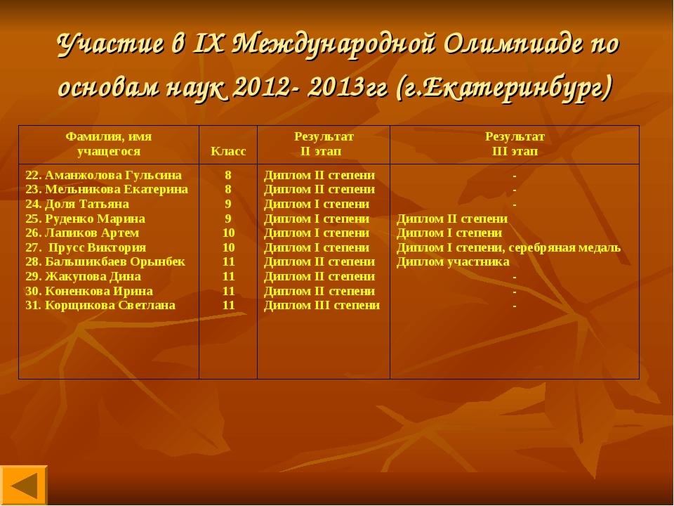 Участие в IX Международной Олимпиаде по основам наук 2012- 2013гг (г.Екатерин...