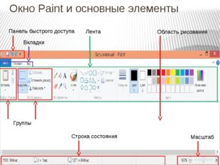 Окно Paint и основные элементы Область рисования Панель быстрого доступа Вкла