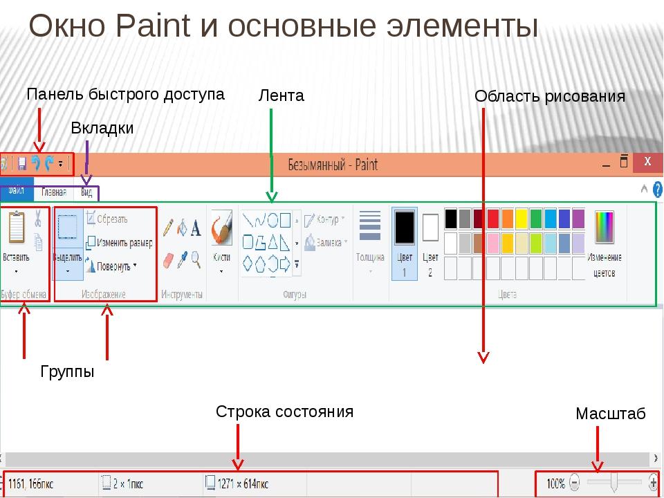 Окно Paint и основные элементы Область рисования Панель быстрого доступа Вкла...