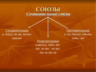 СОЮЗЫ Сочинительные союзы Соединительные и, да(и), ни-ни, тоже, также Раздели