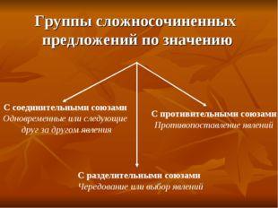 Группы сложносочиненных предложений по значению С соединительными союзами Одн