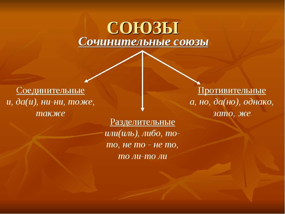 СОЮЗЫ Сочинительные союзы Соединительные и, да(и), ни-ни, тоже, также Раздели...