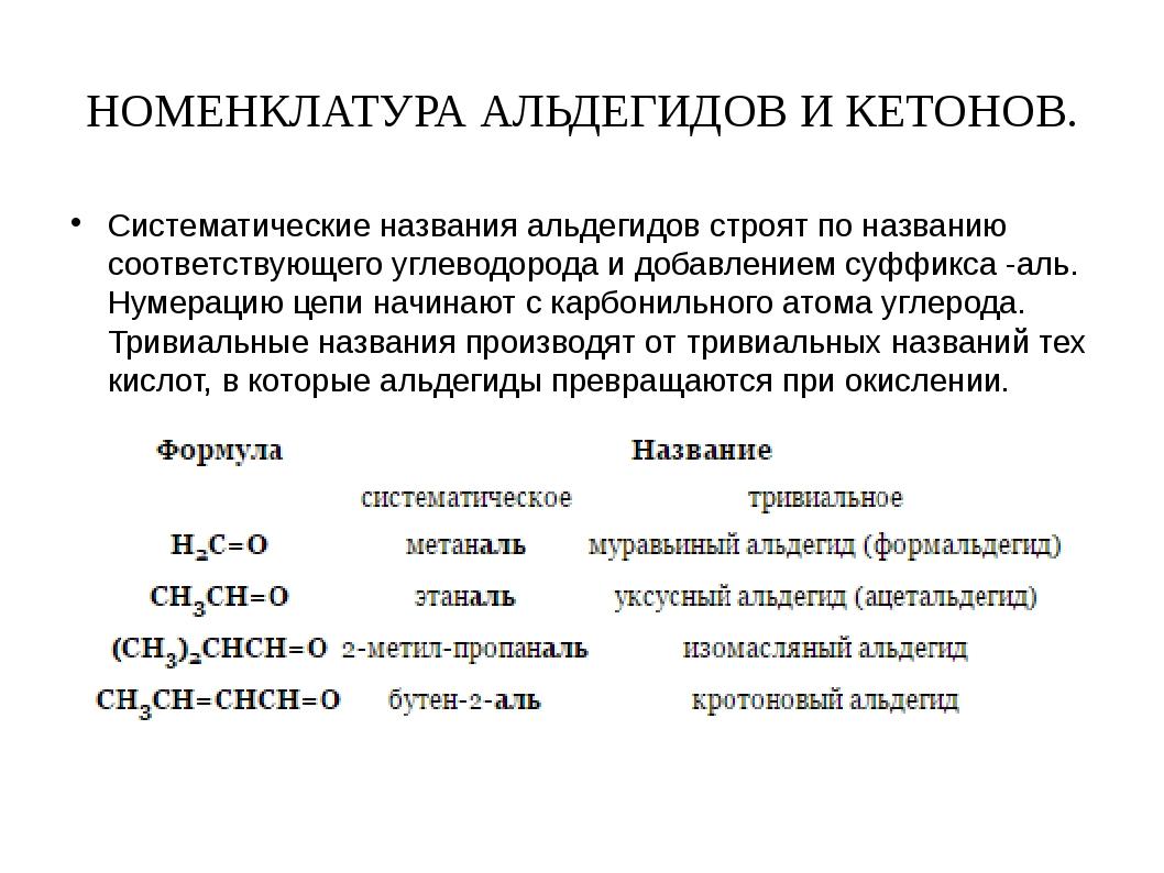 НОМЕНКЛАТУРА АЛЬДЕГИДОВ И КЕТОНОВ. Систематические названия альдегидов строят...