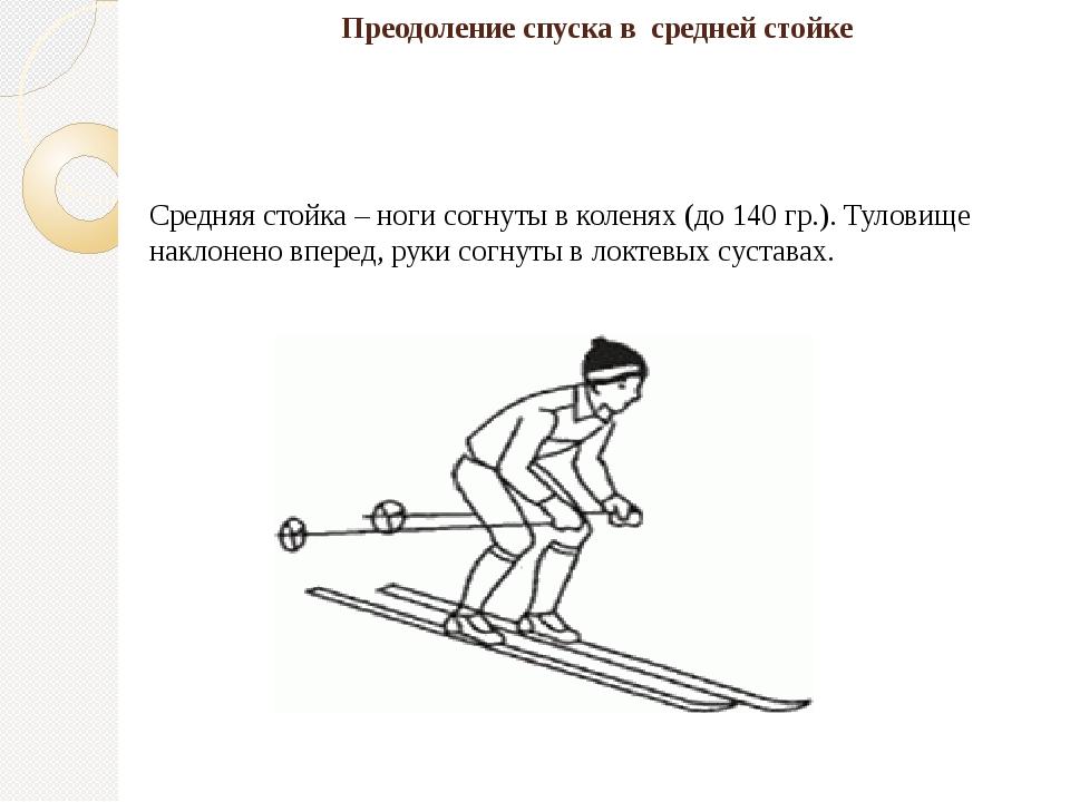 Преодоление спуска в средней стойке Средняя стойка – ноги согнуты в коленях (...