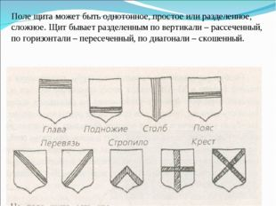 Поле щита может быть однотонное, простое или разделенное, сложное. Щит бывает