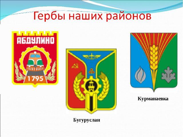 Бугуруслан Курманаевка