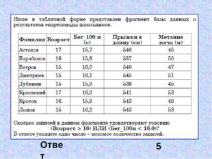 Сколько записей в нижеследующем фрагменте турнирной таблицы удовлетворяют усл