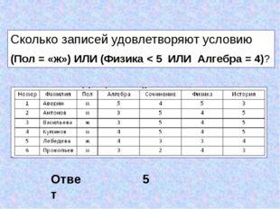 Ниже приведены фрагменты таблиц базы данных участников конкурса исполнительск