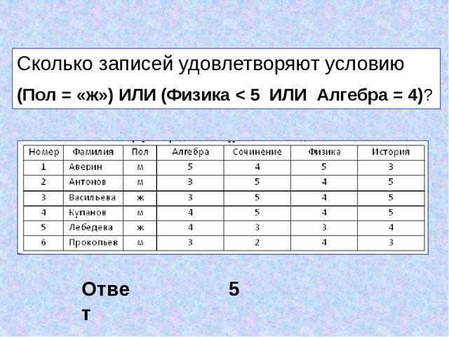 Ниже приведены фрагменты таблиц базы данных участников конкурса исполнительск...