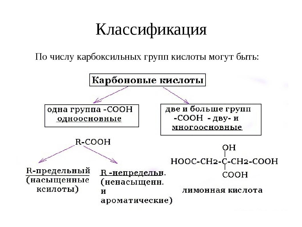 Классификация По числу карбоксильных групп кислоты могут быть: