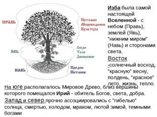 """Изба была самой настоящей Вселенной - с небом (Правь), землей (Явь), """"нижним"""