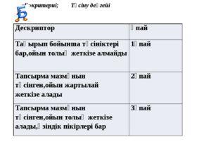 «Б»критериі; Түсіну деңгейі Дескриптор Ұпай Тақырыпбойыншатүсініктері бар,ойы